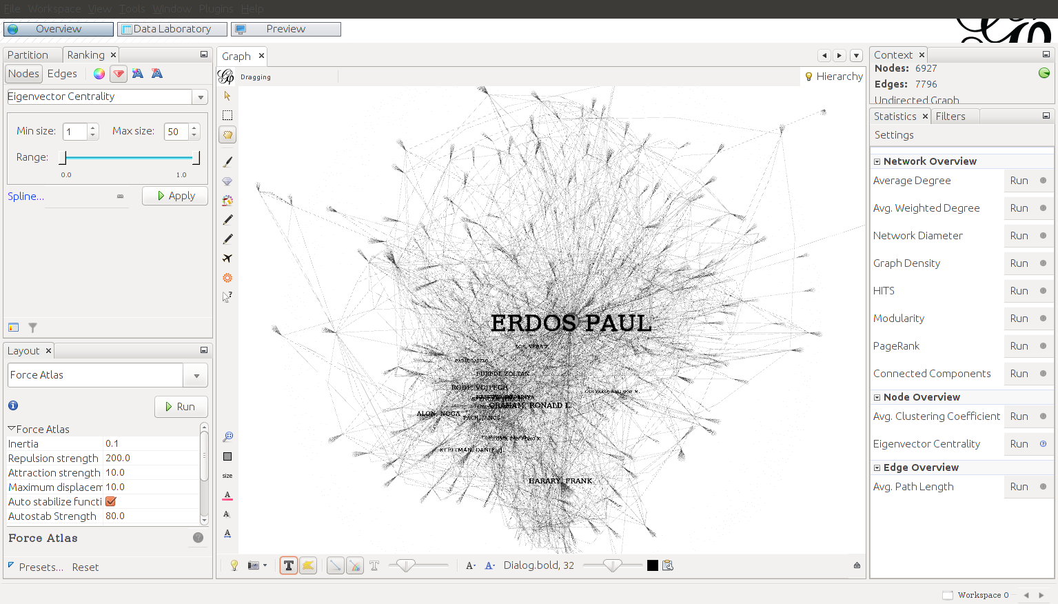 Gephi 0.8.2 - Project 0_010