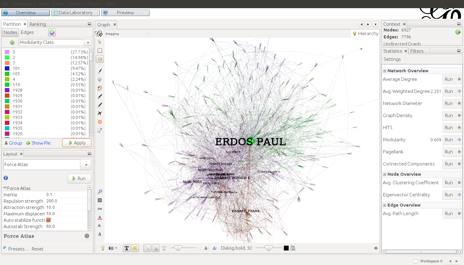Gephi 0.8.2 - Project 0_011